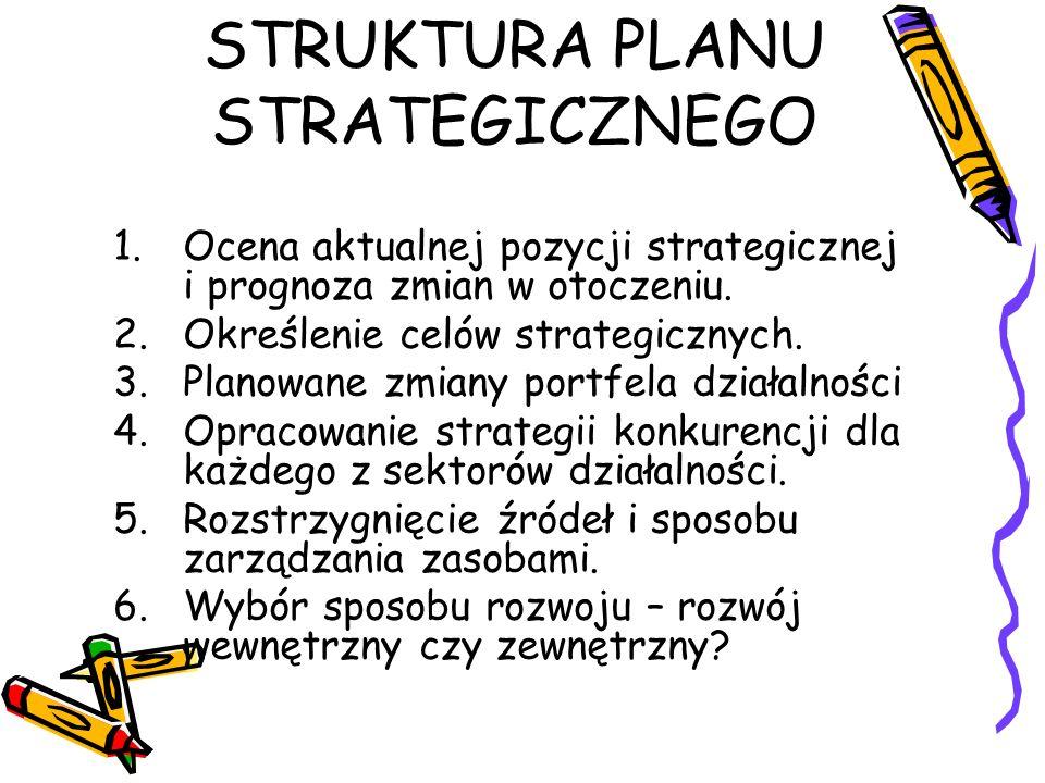 STRUKTURA PLANU STRATEGICZNEGO 1.Ocena aktualnej pozycji strategicznej i prognoza zmian w otoczeniu.