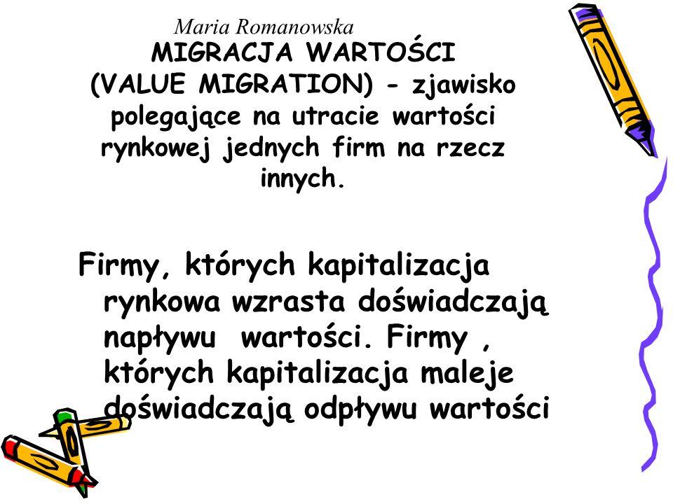 MIGRACJA WARTOŚCI (VALUE MIGRATION) - zjawisko polegające na utracie wartości rynkowej jednych firm na rzecz innych.