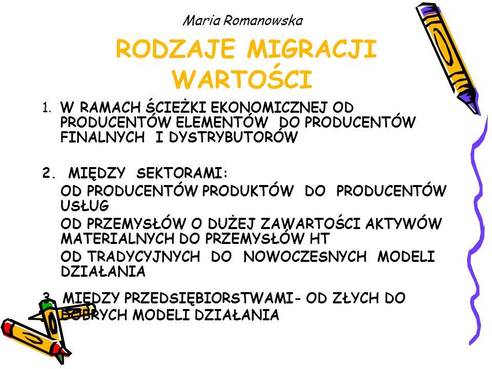 Maria Romanowska RODZAJE MIGRACJI WARTOŚCI 1.