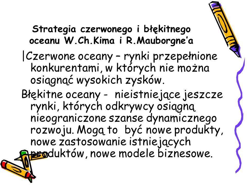 Strategia czerwonego i błękitnego oceanu W.Ch.Kima i R.Mauborgne'a |Czerwone oceany – rynki przepełnione konkurentami, w których nie można osiągnąć wysokich zysków.