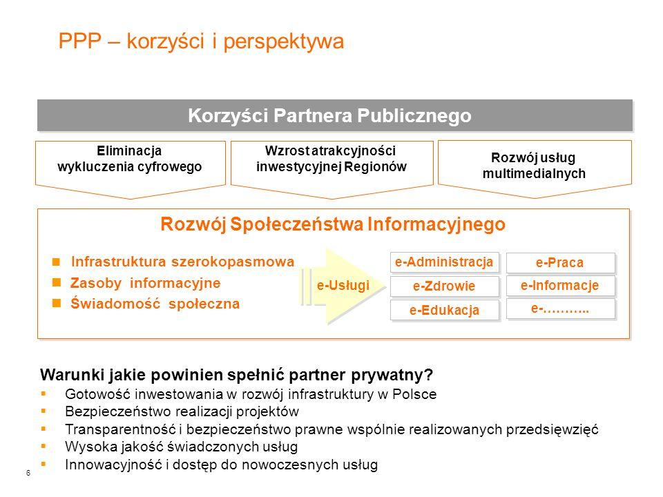 6 Północ Korzyści Partnera Publicznego Rozwój Społeczeństwa Informacyjnego Infrastruktura szerokopasmowa Zasoby informacyjne Świadomość społeczna e-Usługi e-Administracja e-Zdrowie e-Edukacja e-Praca e-Informacje Warunki jakie powinien spełnić partner prywatny.