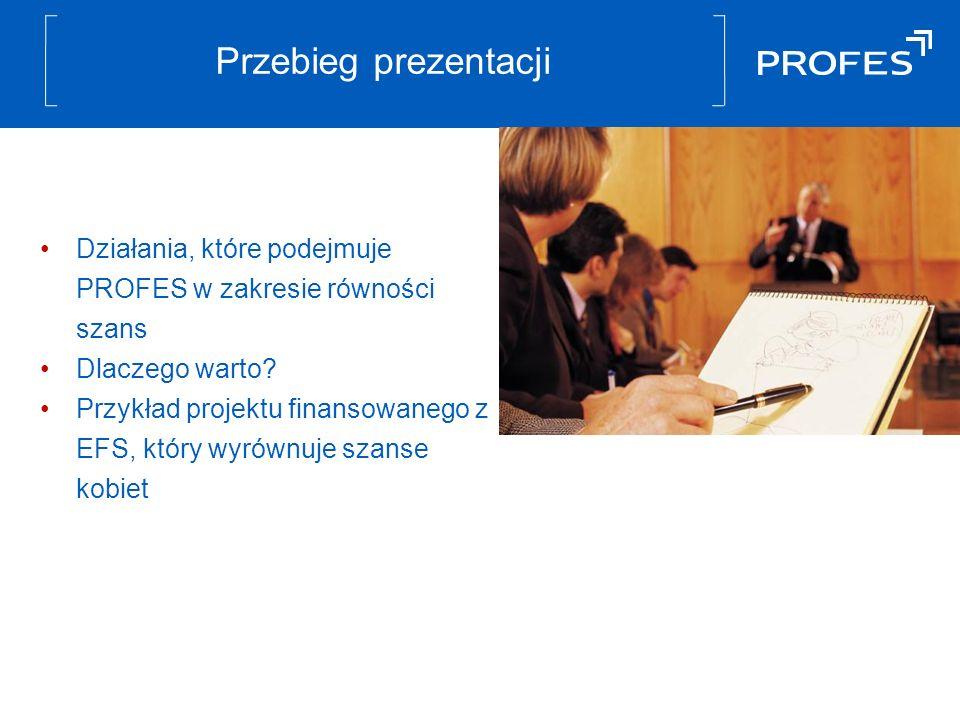 Przebieg prezentacji Działania, które podejmuje PROFES w zakresie równości szans Dlaczego warto.