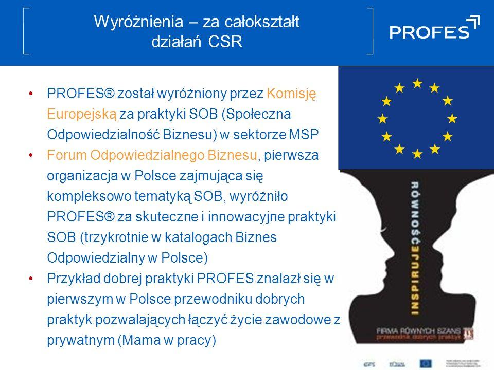 Wyróżnienia – za całokształt działań CSR PROFES® został wyróżniony przez Komisję Europejską za praktyki SOB (Społeczna Odpowiedzialność Biznesu) w sektorze MSP Forum Odpowiedzialnego Biznesu, pierwsza organizacja w Polsce zajmująca się kompleksowo tematyką SOB, wyróżniło PROFES® za skuteczne i innowacyjne praktyki SOB (trzykrotnie w katalogach Biznes Odpowiedzialny w Polsce) Przykład dobrej praktyki PROFES znalazł się w pierwszym w Polsce przewodniku dobrych praktyk pozwalających łączyć życie zawodowe z prywatnym (Mama w pracy)