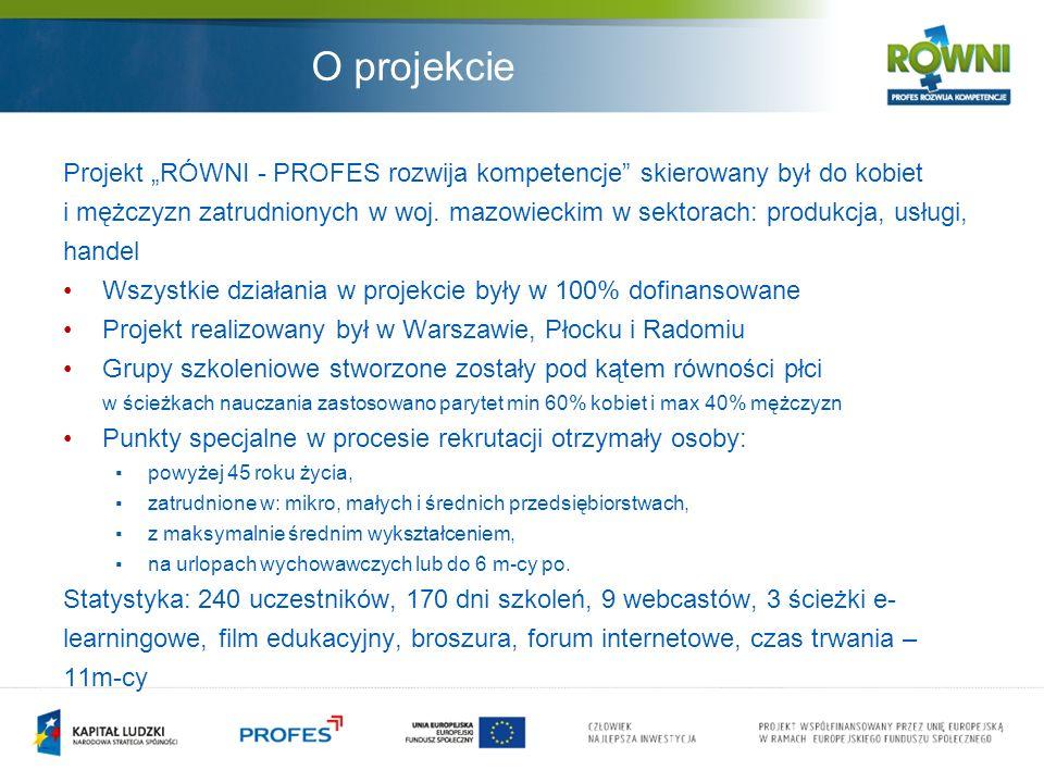 """O projekcie Projekt """"RÓWNI - PROFES rozwija kompetencje skierowany był do kobiet i mężczyzn zatrudnionych w woj."""