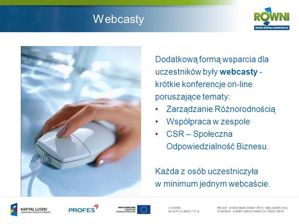 Webcasty Dodatkową formą wsparcia dla uczestników były webcasty - krótkie konferencje on-line poruszające tematy: Zarządzanie Różnorodnością Współpraca w zespole CSR – Społeczna Odpowiedzialność Biznesu.