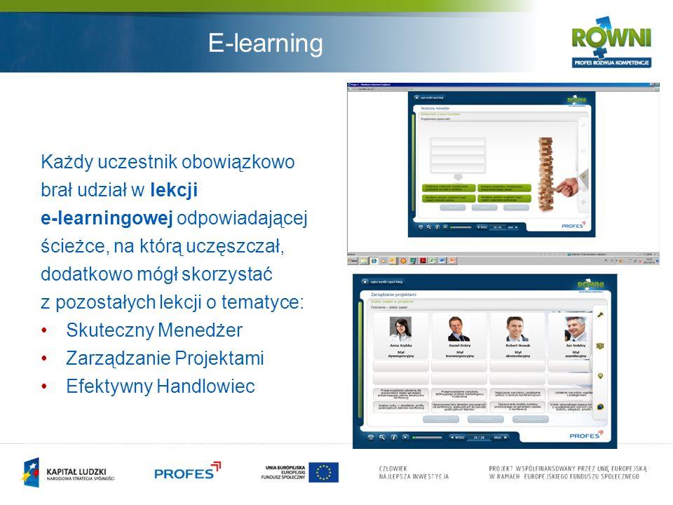 E-learning Każdy uczestnik obowiązkowo brał udział w lekcji e-learningowej odpowiadającej ścieżce, na którą uczęszczał, dodatkowo mógł skorzystać z pozostałych lekcji o tematyce: Skuteczny Menedżer Zarządzanie Projektami Efektywny Handlowiec