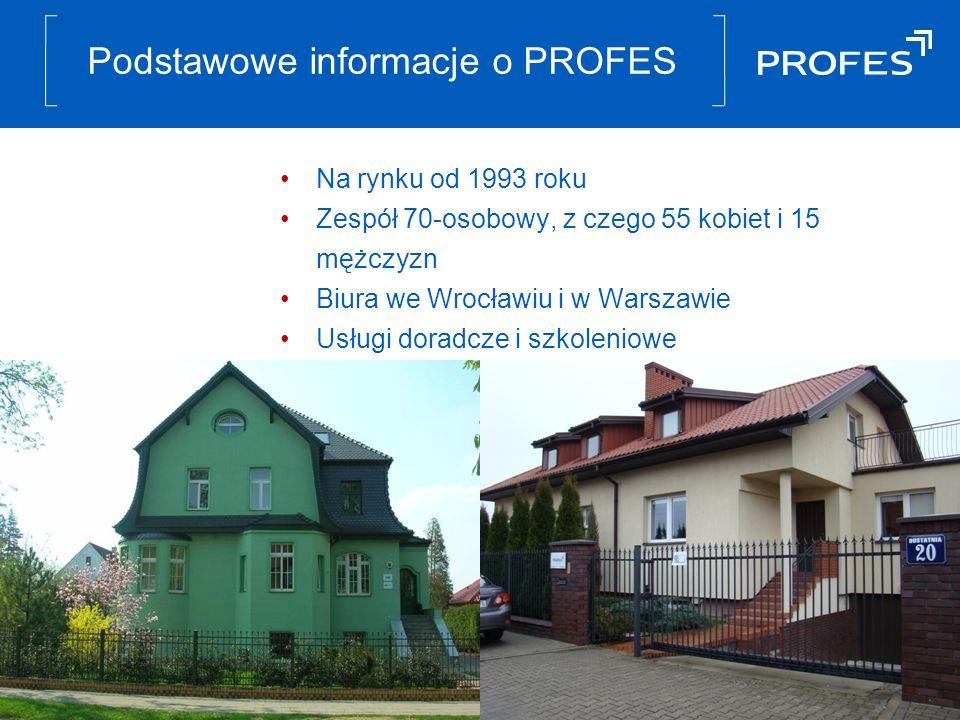 Podstawowe informacje o PROFES Na rynku od 1993 roku Zespół 70-osobowy, z czego 55 kobiet i 15 mężczyzn Biura we Wrocławiu i w Warszawie Usługi doradcze i szkoleniowe