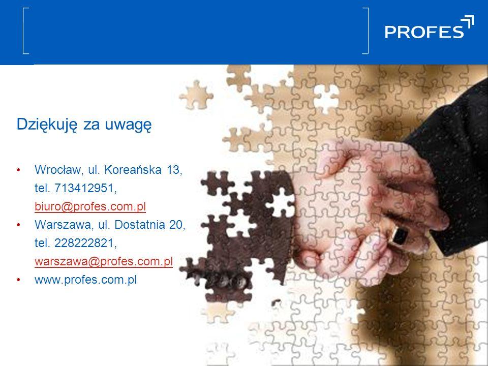 Dziękuję za uwagę Wrocław, ul. Koreańska 13, tel.