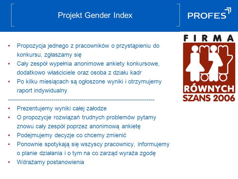 Projekt Gender Index Propozycja jednego z pracowników o przystąpieniu do konkursu, zgłaszamy się Cały zespół wypełnia anonimowe ankiety konkursowe, dodatkowo właściciele oraz osoba z działu kadr Po kilku miesiącach są ogłoszone wyniki i otrzymujemy raport indywidualny -------------------------------------------------------------------------- Prezentujemy wyniki całej załodze O propozycje rozwiązań trudnych problemów pytamy znowu cały zespół poprzez anonimową ankietę Podejmujemy decyzje co chcemy zmienić Ponownie spotykają się wszyscy pracownicy, informujemy o planie działania i o tym na co zarząd wyraża zgodę Wdrażamy postanowienia