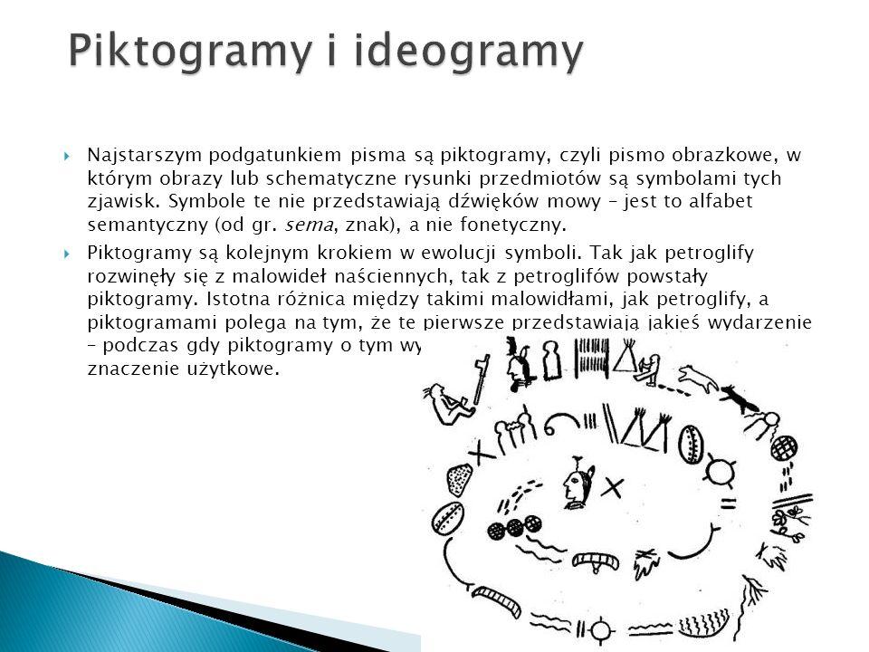  Najstarszym podgatunkiem pisma są piktogramy, czyli pismo obrazkowe, w którym obrazy lub schematyczne rysunki przedmiotów są symbolami tych zjawisk.