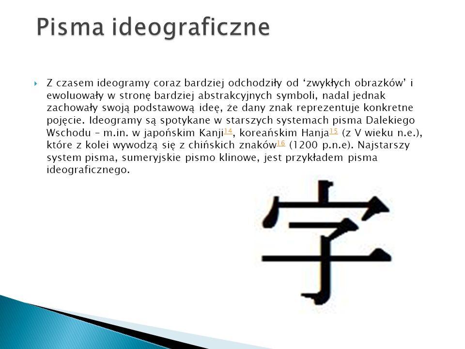  Z czasem ideogramy coraz bardziej odchodziły od 'zwykłych obrazków' i ewoluowały w stronę bardziej abstrakcyjnych symboli, nadal jednak zachowały swoją podstawową ideę, że dany znak reprezentuje konkretne pojęcie.