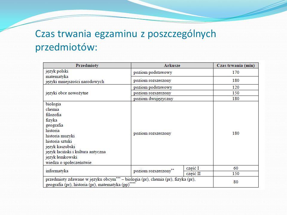 Egzamin z języka polskiego egzamin trwa ok.