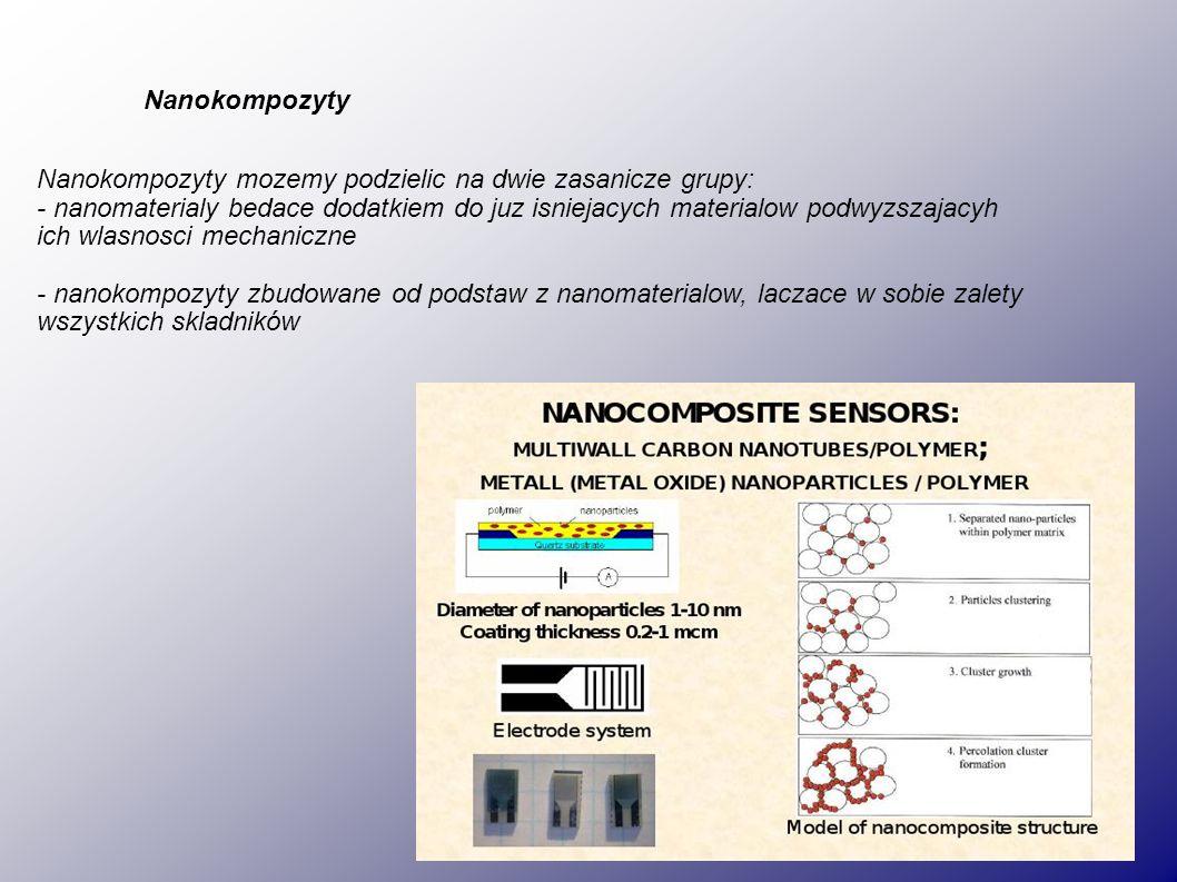 Nanokompozyty Nanokompozyty mozemy podzielic na dwie zasanicze grupy: - nanomaterialy bedace dodatkiem do juz isniejacych materialow podwyzszajacyh ich wlasnosci mechaniczne - nanokompozyty zbudowane od podstaw z nanomaterialow, laczace w sobie zalety wszystkich skladników