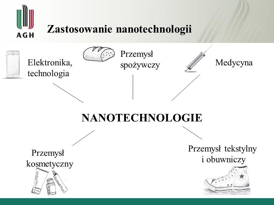 Zastosowanie nanotechnologii Elektronika, technologia Przemysł spożywczy Medycyna NANOTECHNOLOGIE Przemysł kosmetyczny Przemysł tekstylny i obuwniczy