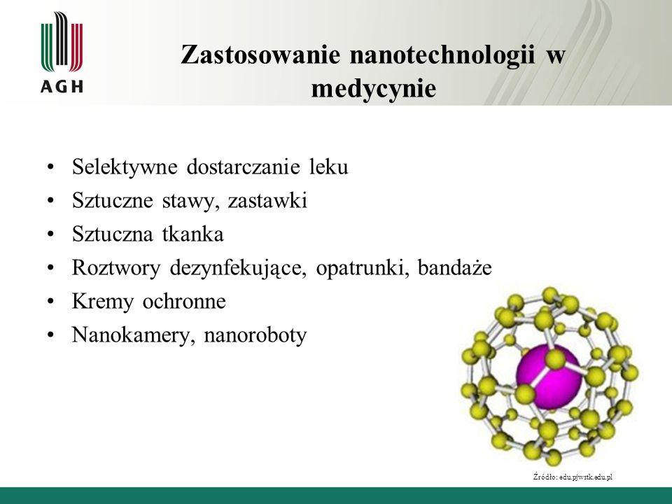 Zastosowanie nanotechnologii w medycynie Selektywne dostarczanie leku Sztuczne stawy, zastawki Sztuczna tkanka Roztwory dezynfekujące, opatrunki, band