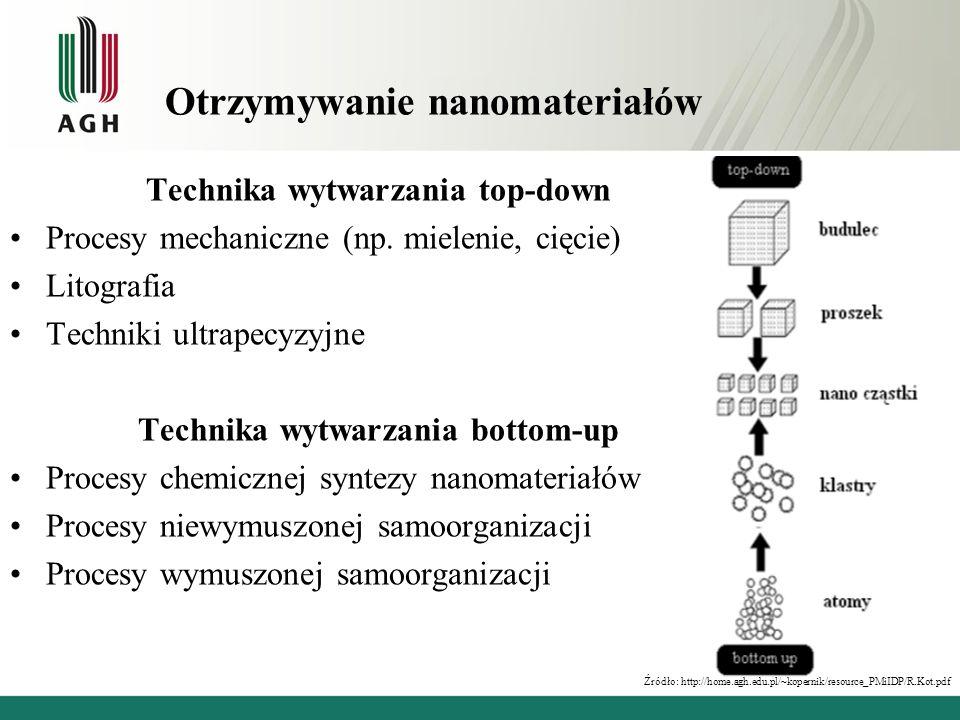 Otrzymywanie nanomateriałów Technika wytwarzania top-down Procesy mechaniczne (np. mielenie, cięcie) Litografia Techniki ultrapecyzyjne Technika wytwa