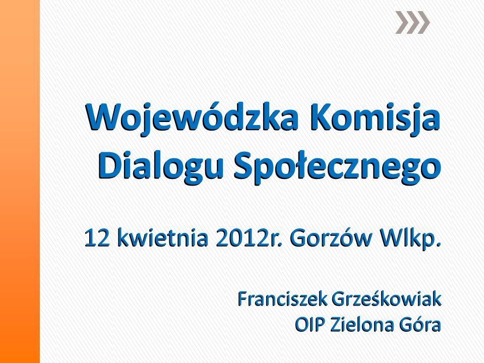 Wojewódzka Komisja Dialogu Społecznego 12 kwietnia 2012r.