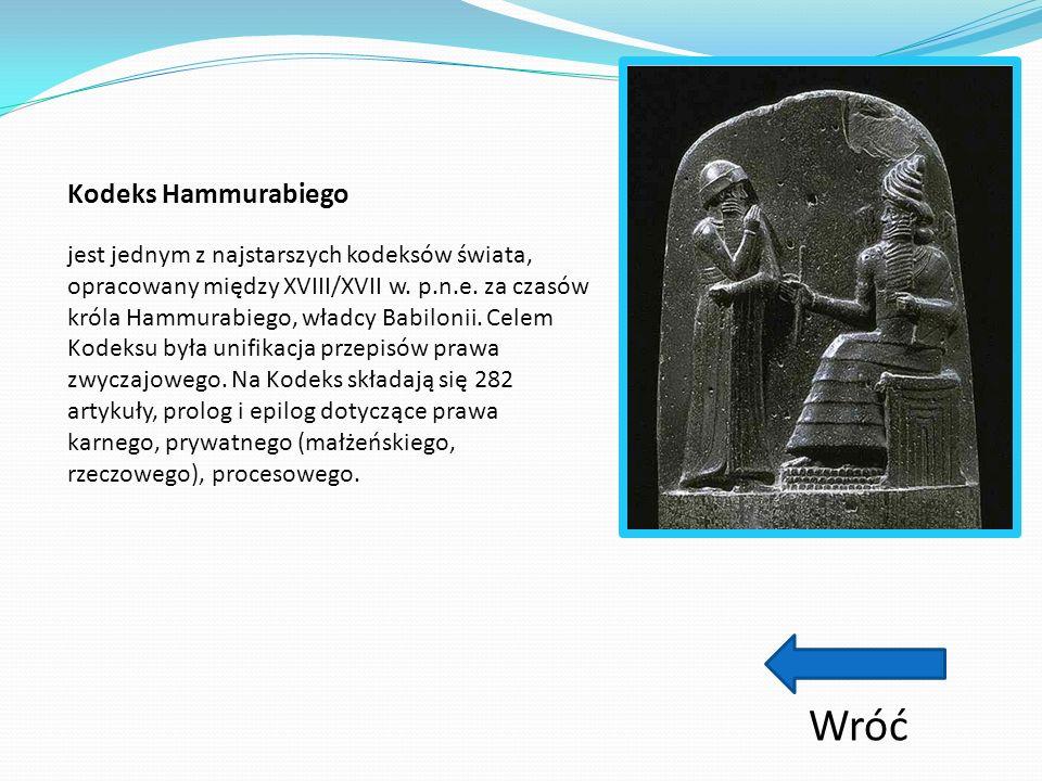Najważniejsze kodeksy w historii Kodeks Hammurabiego Kodeks Justyniana Kodeks Napoleona Kodeks cywilny Królestwa Polskiego Prawo 12 Tablic Do napisów końcowych