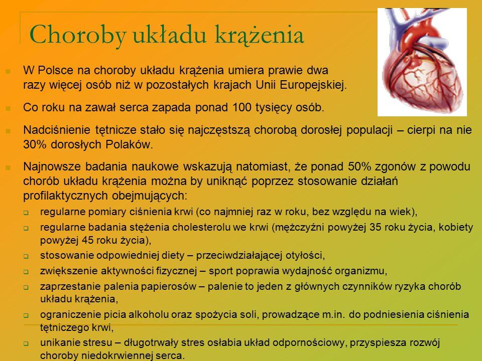 Choroby układu krążenia W Polsce na choroby układu krążenia umiera prawie dwa razy więcej osób niż w pozostałych krajach Unii Europejskiej. Co roku na