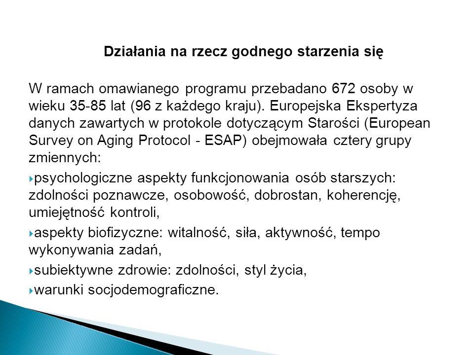 W ramach omawianego programu przebadano 672 osoby w wieku 35-85 lat (96 z każdego kraju).