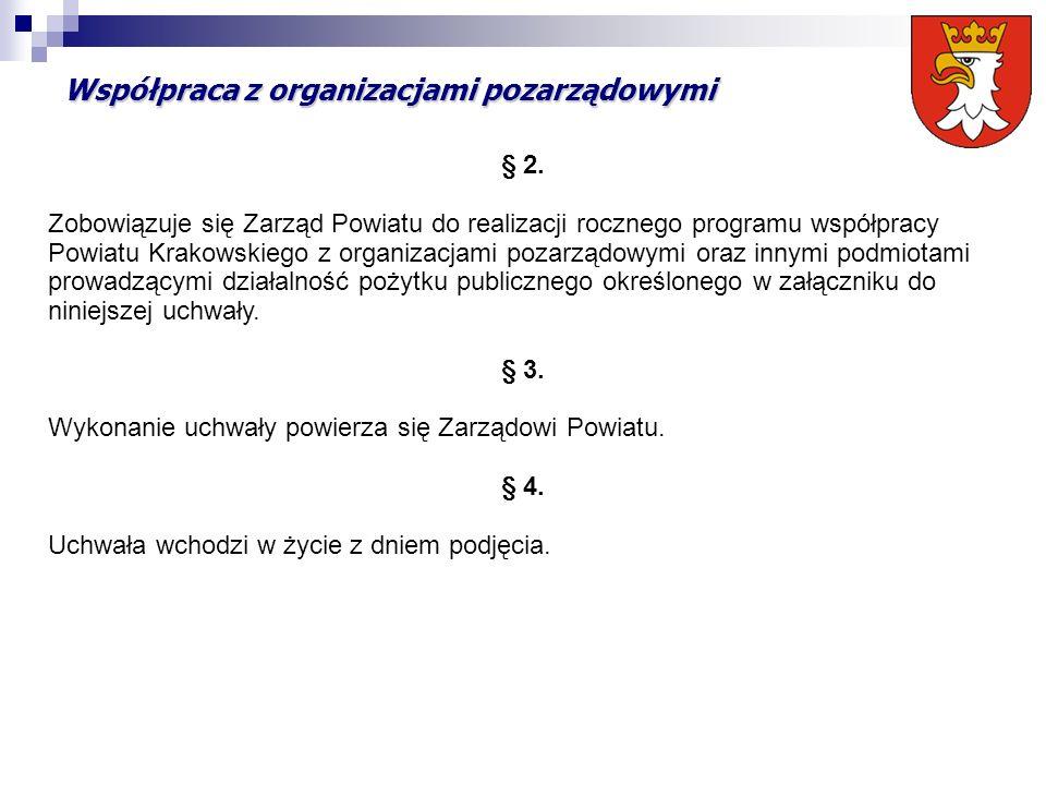 3.K ursy pierwszej pomocy dla nauczycieli.