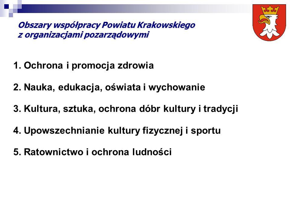 Obszary współpracy Powiatu Krakowskiego z organizacjami pozarządowymi 1.