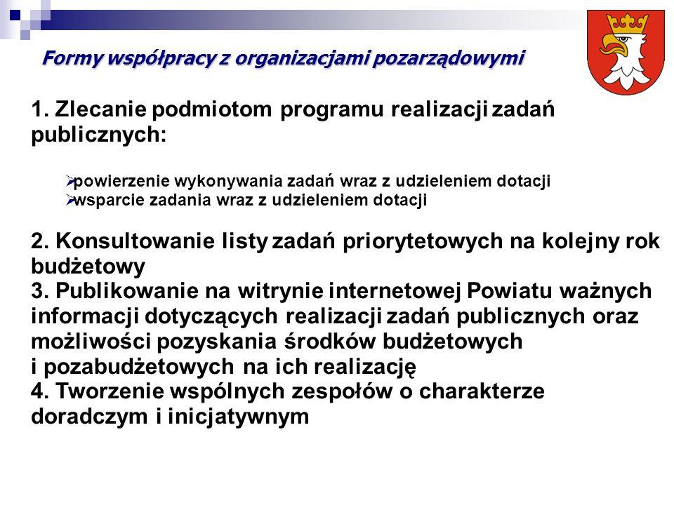 Zadania w zakresie ochrony i promocji zdrowia 1.