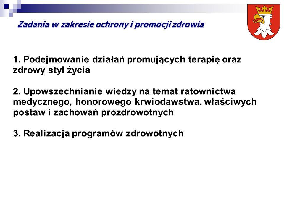 Projekt realizowany przez Świętokrzyskie Stowarzyszenie Akademickie w Kielcach skierowany jest do dzieci i młodzieży pochodzącej ze środowisk patologicznych, rodzin ubogich wielodzietnych, niezaradnych życiowo, rozbitych, dysfunkcyjnych, gdzie przemoc i alkohol są na porządku dziennym.