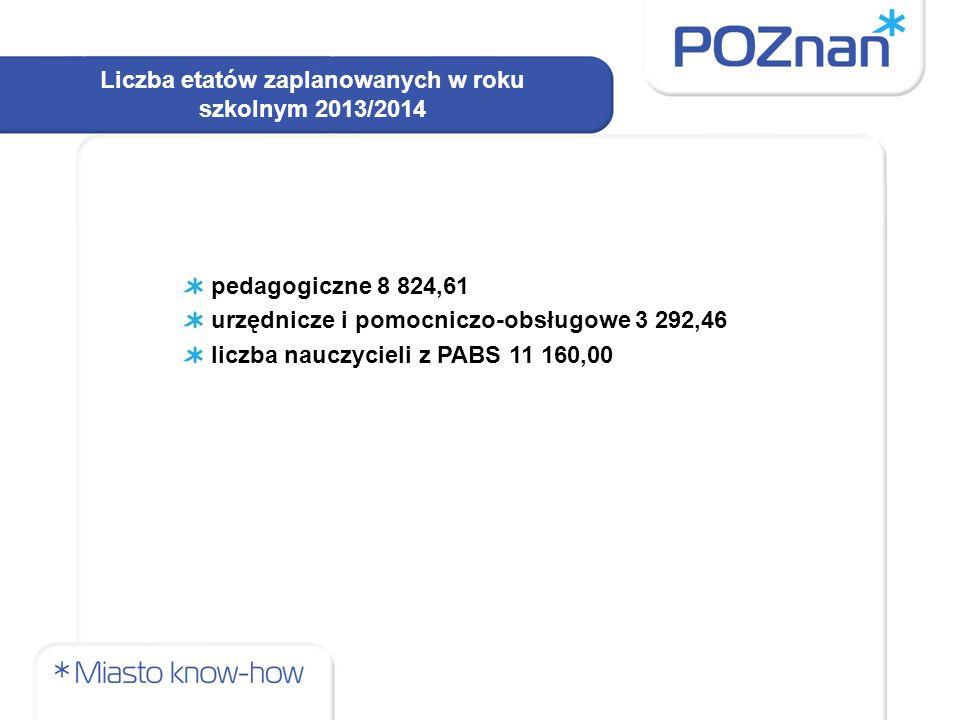 Liczba etatów zaplanowanych w roku szkolnym 2013/2014 pedagogiczne 8 824,61 urzędnicze i pomocniczo-obsługowe 3 292,46 liczba nauczycieli z PABS 11 160,00