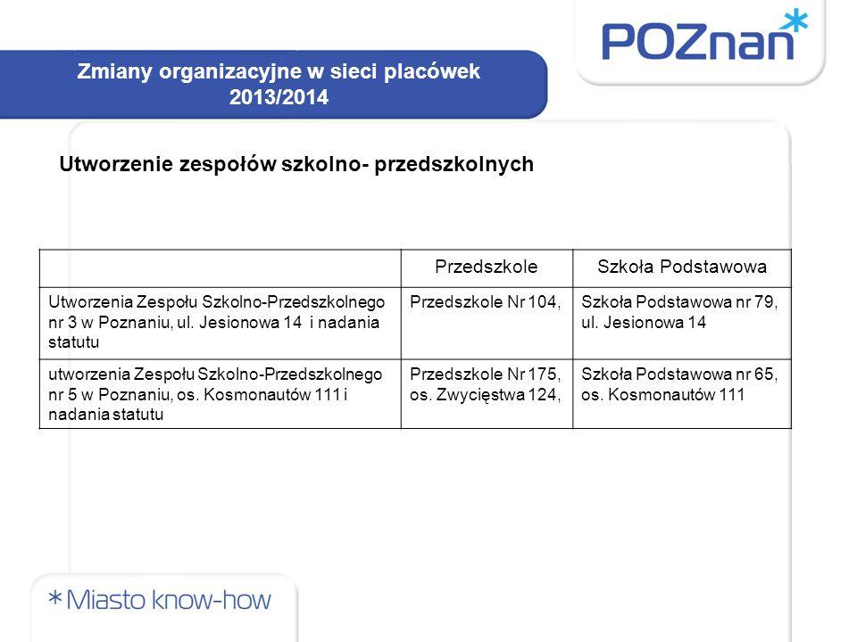 Zmiany organizacyjne w sieci placówek 2013/2014 PrzedszkoleSzkoła Podstawowa Utworzenia Zespołu Szkolno-Przedszkolnego nr 3 w Poznaniu, ul.