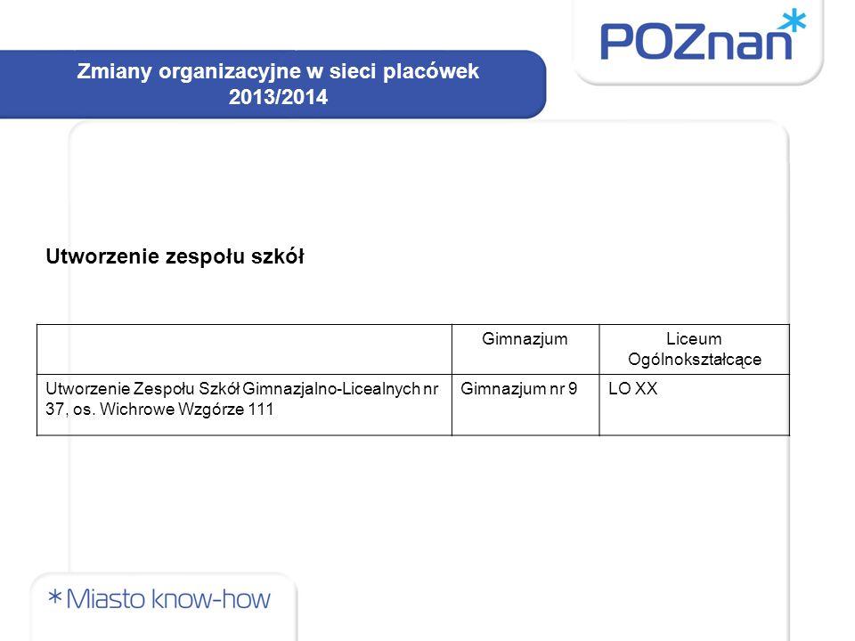 Zmiany organizacyjne w sieci placówek 2013/2014 Utworzenie zespołu szkół GimnazjumLiceum Ogólnokształcące Utworzenie Zespołu Szkół Gimnazjalno-Licealnych nr 37, os.
