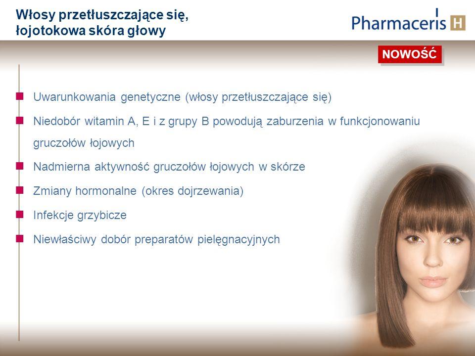 Uwarunkowania genetyczne (włosy przetłuszczające się) Niedobór witamin A, E i z grupy B powodują zaburzenia w funkcjonowaniu gruczołów łojowych Nadmie