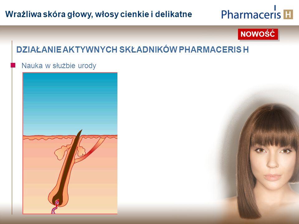 DZIAŁANIE AKTYWNYCH SKŁADNIKÓW PHARMACERIS H Nauka w służbie urody NOWOŚĆ Wrażliwa skóra głowy, włosy cienkie i delikatne