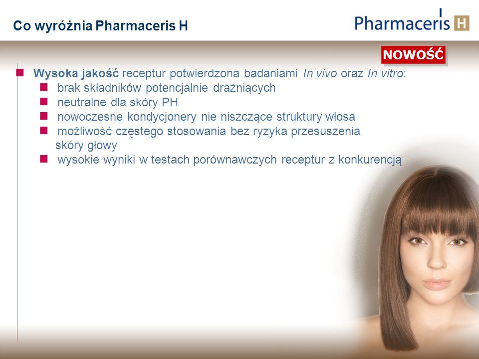 Co wyróżnia Pharmaceris H NOWOŚĆ Wysoka jakość receptur potwierdzona badaniami In vivo oraz In vitro: brak składników potencjalnie drażniących neutral