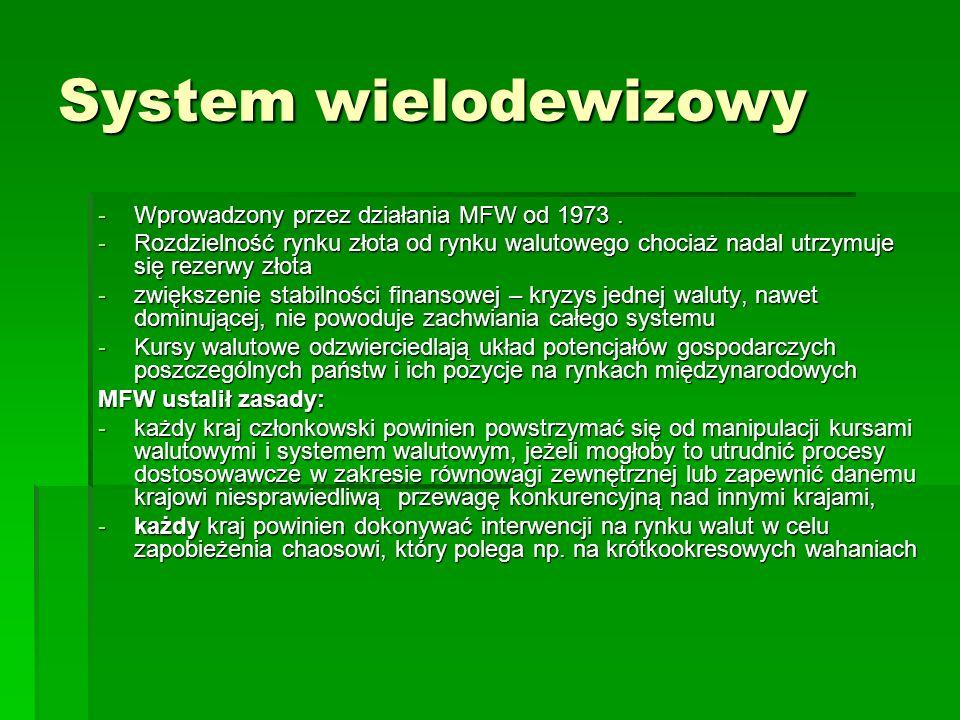 System wielodewizowy -Wprowadzony przez działania MFW od 1973.