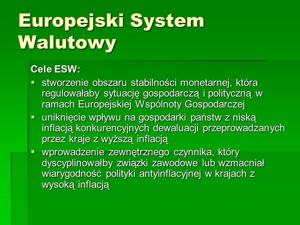 Europejski System Walutowy Cele ESW:  stworzenie obszaru stabilności monetarnej, która regulowałaby sytuację gospodarczą i polityczną w ramach Europejskiej Wspólnoty Gospodarczej  uniknięcie wpływu na gospodarki państw z niską inflacją konkurencyjnych dewaluacji przeprowadzanych przez kraje z wyższą inflacją  wprowadzenie zewnętrznego czynnika, który dyscyplinowałby związki zawodowe lub wzmacniał wiarygodność polityki antyinflacyjnej w krajach z wysoką inflacją