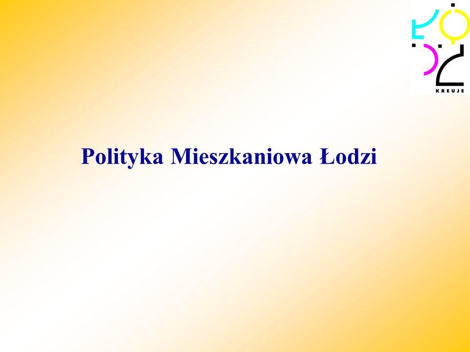 Polityka Mieszkaniowa Łodzi