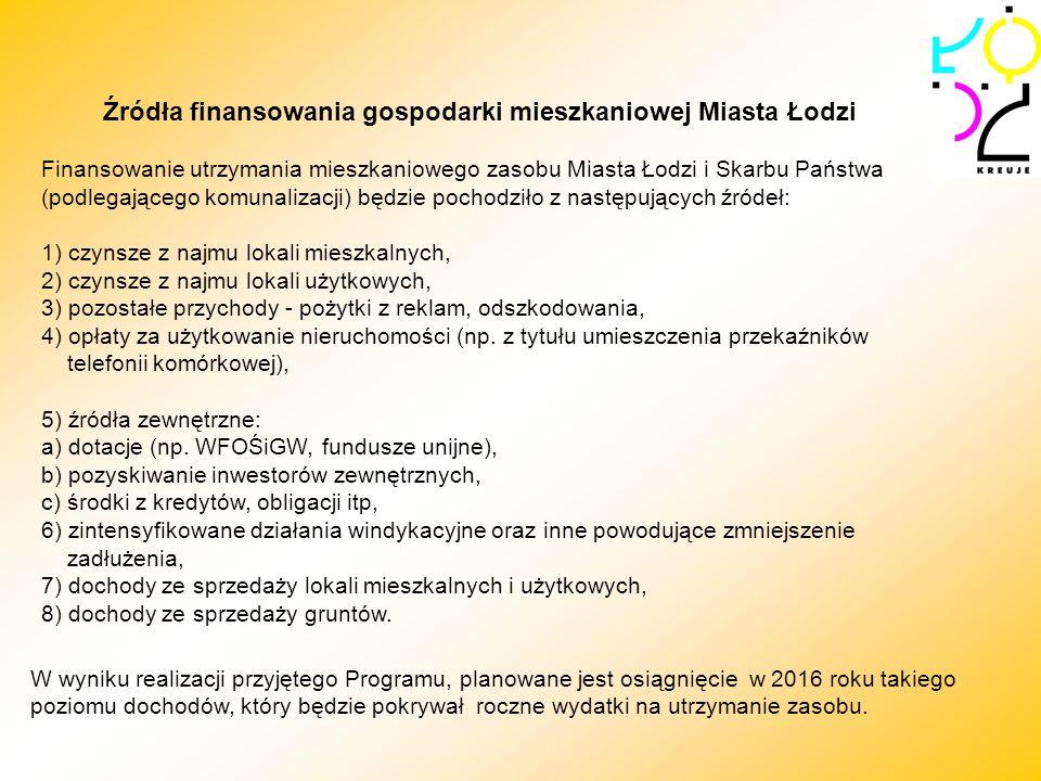 Źródła finansowania gospodarki mieszkaniowej Miasta Łodzi Finansowanie utrzymania mieszkaniowego zasobu Miasta Łodzi i Skarbu Państwa (podlegającego k