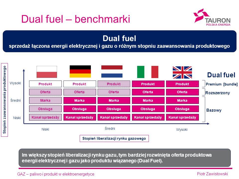 GAZ – paliwo i produkt w elektroenergetyce Piotr Zawistowski Dual fuel – benchmarki Produkt Oferta Marka Obsługa Kanał sprzedaży Produkt Oferta Marka Obsługa Kanał sprzedaży Produkt Oferta Marka Obsługa Kanał sprzedaży Produkt Oferta Marka Obsługa Kanał sprzedaży Produkt Oferta Marka Obsługa Kanał sprzedaży Stopień liberalizacji rynku gazowego Niski Średni Wysoki Niski Średni Wysoki Stopień zaawansowania produktowego Bazowy Rozszerzony Premium [bundle] Dual fuel sprzedaż łączona energii elektrycznej i gazu o różnym stopniu zaawansowania produktowego Im większy stopień liberalizacji rynku gazu, tym bardziej rozwinięta oferta produktowa energii elektrycznej i gazu jako produktu wiązanego (Dual Fuel).