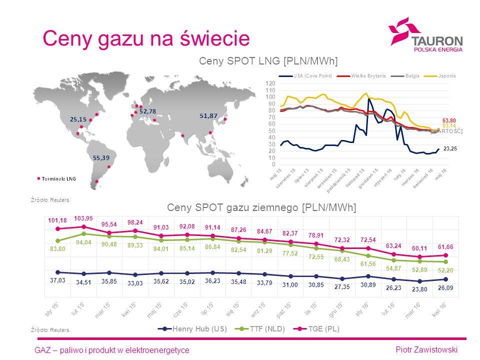GAZ – paliwo i produkt w elektroenergetyce Piotr Zawistowski Ceny gazu na świecie Ceny SPOT LNG [PLN/MWh] Ceny SPOT gazu ziemnego [PLN/MWh] Źródło : Reuters