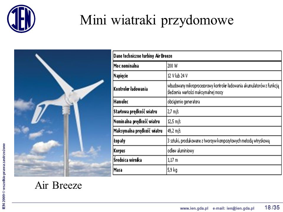 /35 IEN 2009 © wszelkie prawa zastrzeżone www.ien.gda.pl e-mail: ien@ien.gda.pl 18 Mini wiatraki przydomowe Air Breeze