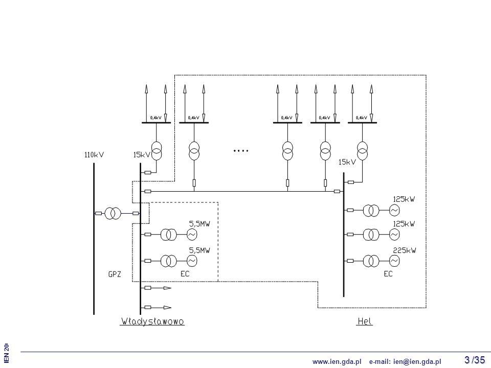 /35 IEN 2009 © wszelkie prawa zastrzeżone www.ien.gda.pl e-mail: ien@ien.gda.pl 24 Inwerter autonomiczny Sunny Island 5048 jest optymalnym rozwiązaniem dla sieci wyspowych, gdzie wymagana jest wysoka jakość energii elektrycznej i muszą być spełnione parametry napięciowe sieci AC dla źródeł energii odnawialnej.