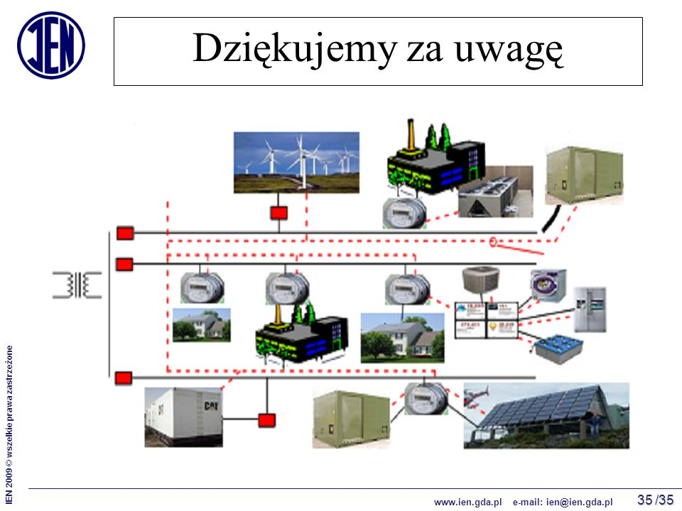 /35 IEN 2009 © wszelkie prawa zastrzeżone www.ien.gda.pl e-mail: ien@ien.gda.pl 35 Dziękujemy za uwagę