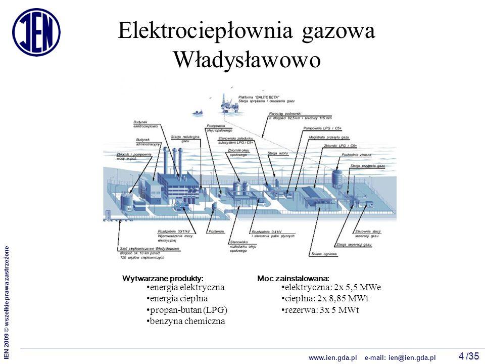 /35 IEN 2009 © wszelkie prawa zastrzeżone www.ien.gda.pl e-mail: ien@ien.gda.pl 4 Elektrociepłownia gazowa Władysławowo Wytwarzane produkty:Moc zainstalowana: energia elektryczna energia cieplna propan-butan (LPG) benzyna chemiczna elektryczna: 2x 5,5 MWe cieplna: 2x 8,85 MWt rezerwa: 3x 5 MWt
