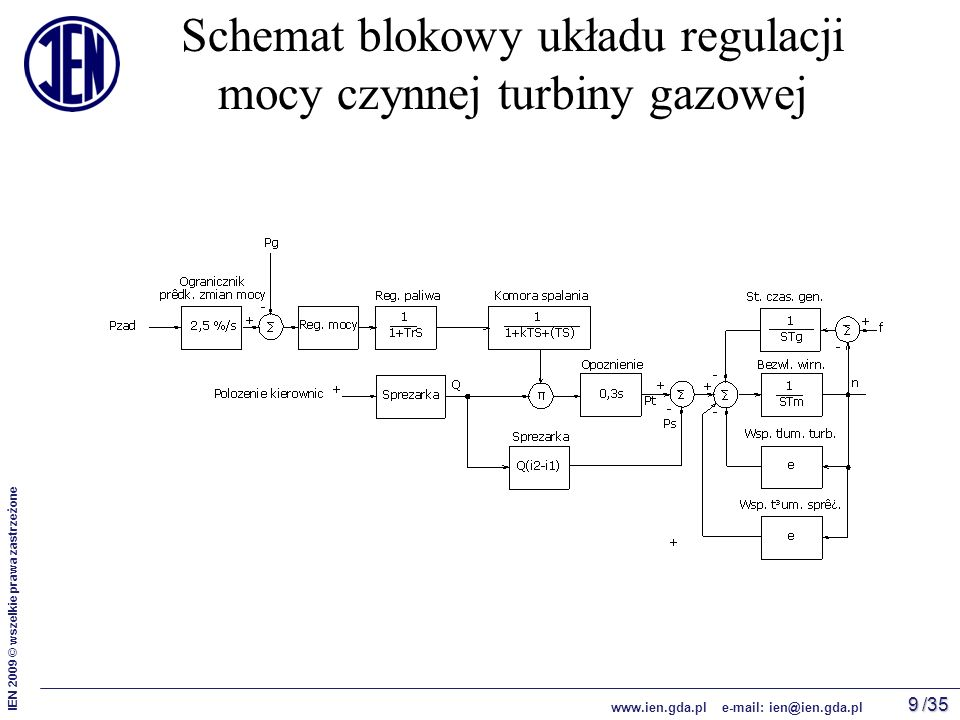 /35 IEN 2009 © wszelkie prawa zastrzeżone www.ien.gda.pl e-mail: ien@ien.gda.pl 10 Typy elektrowni wiatrowych Sposób regulacji turbiny wiatrowej  Bez regulacji:  = const.