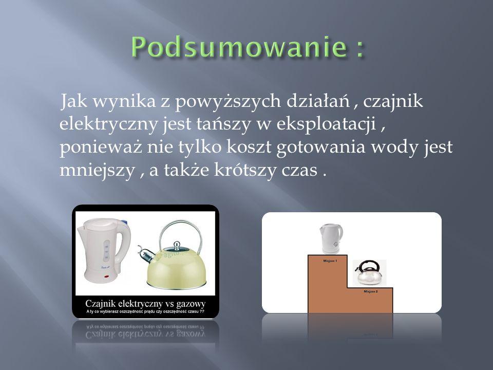 Jak wynika z powyższych działań, czajnik elektryczny jest tańszy w eksploatacji, ponieważ nie tylko koszt gotowania wody jest mniejszy, a także krótszy czas.