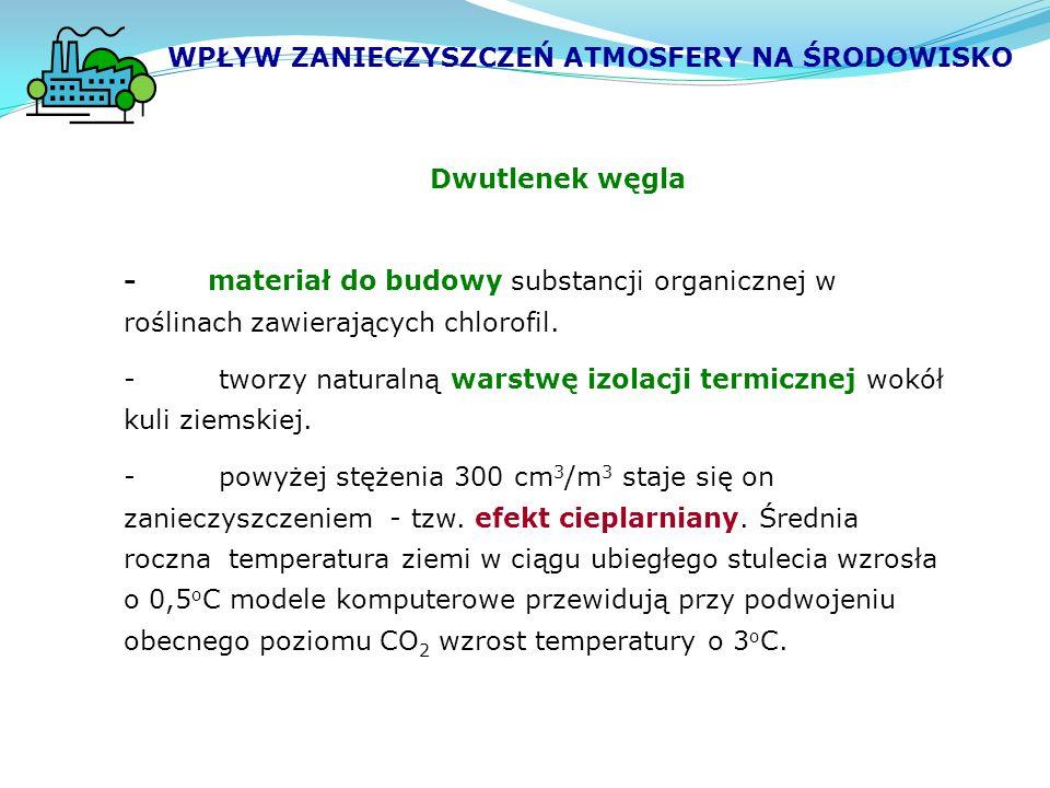 - materiał do budowy substancji organicznej w roślinach zawierających chlorofil.
