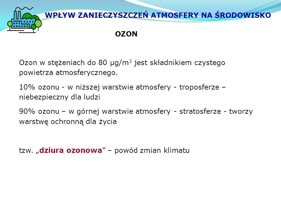 OZON Ozon w stężeniach do 80 μg/m 3 jest składnikiem czystego powietrza atmosferycznego.