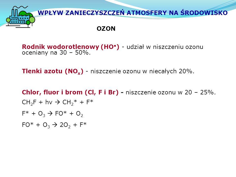 OZON Rodnik wodorotlenowy (HO ) - udział w niszczeniu ozonu oceniany na 30 – 50%.