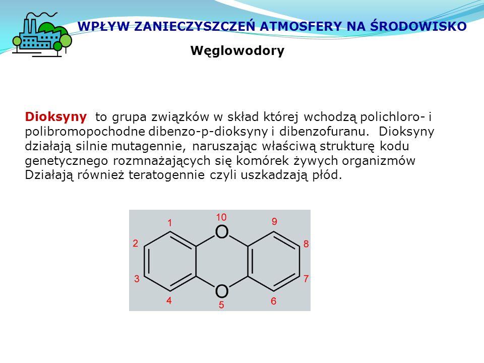 Węglowodory Dioksyny to grupa związków w skład której wchodzą polichloro- i polibromopochodne dibenzo-p-dioksyny i dibenzofuranu.